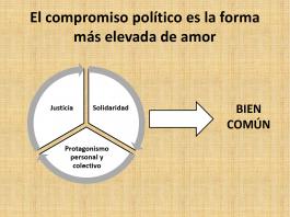 El compromiso político es la forma más elevada de amor