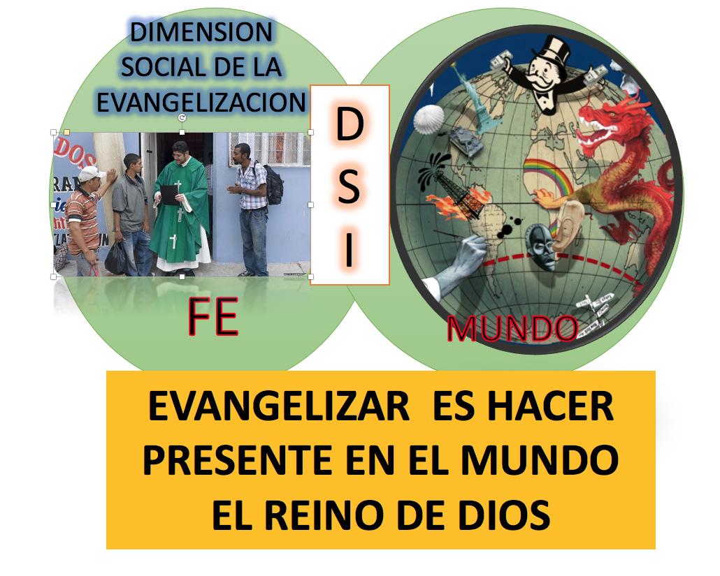 evangelizar